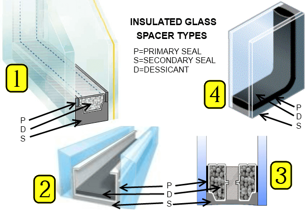 Insulated glass spacer types