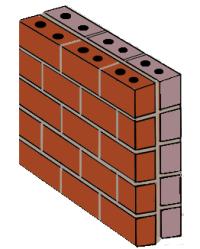 Barrier masonry wall