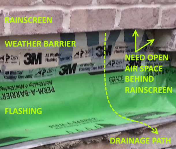 Building science: an airspace and open drainage path are essential for system performance